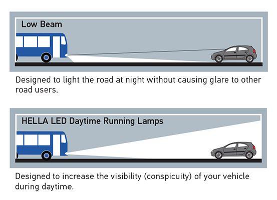 Hella daytime running lights wiring diagram somurich