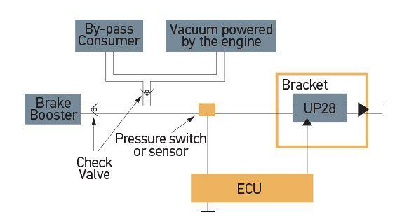 Vacuum Pump UP28
